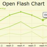Diagramme-im-Web-Open-Flash-Chart